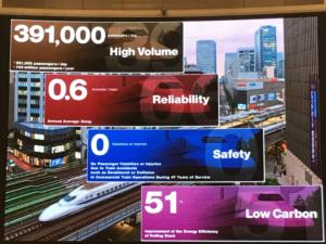 第3回 高速鉄道シンポジウム in マレーシア 新幹線の強み